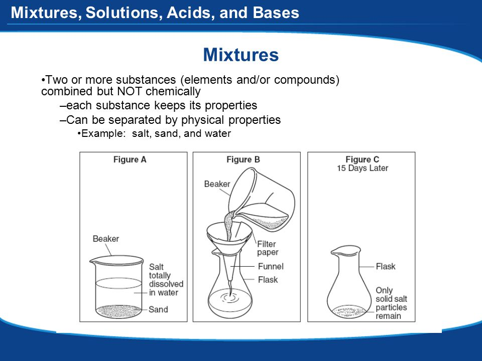Mixtures, Solutions, Acids, and Bases Heterogeneous mixture Not well mixed ; different parts –Parts can be easily separated Salad