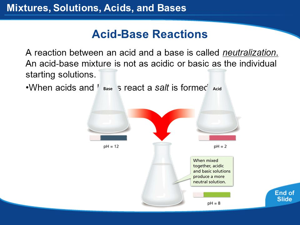 Mixtures, Solutions, Acids, and Bases Acid-Base Reactions A reaction between an acid and a base is called neutralization.
