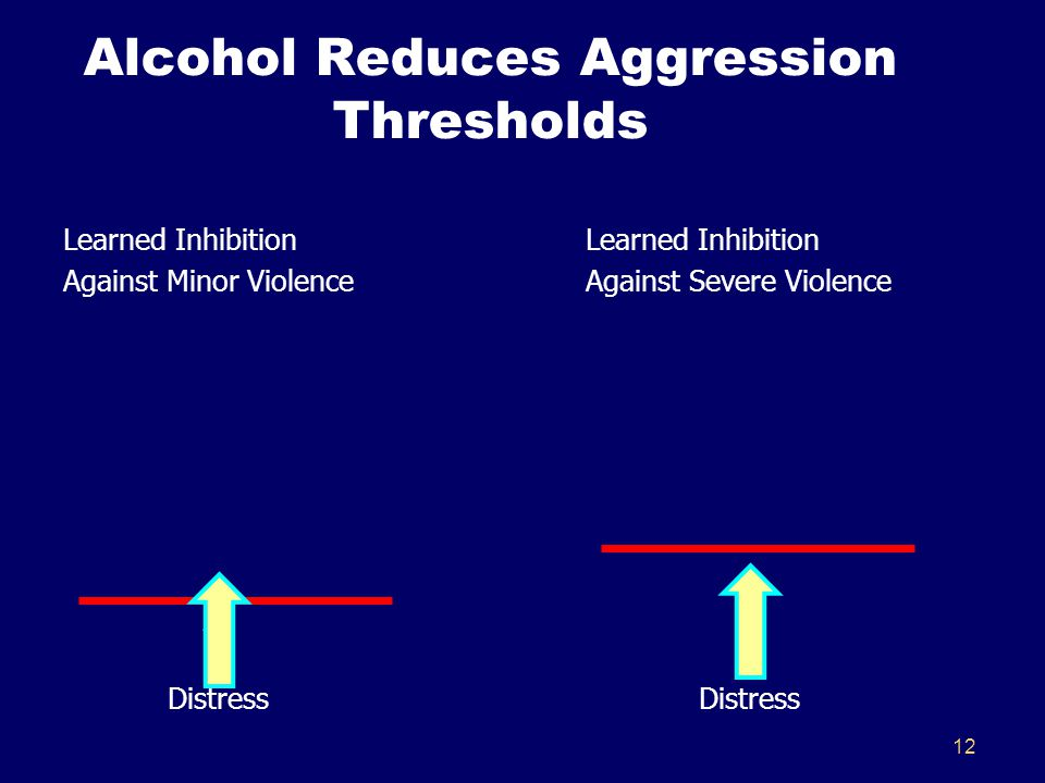 12 Alcohol Reduces Aggression Thresholds Learned Inhibition Against Minor Violence Against Severe Violence Distress