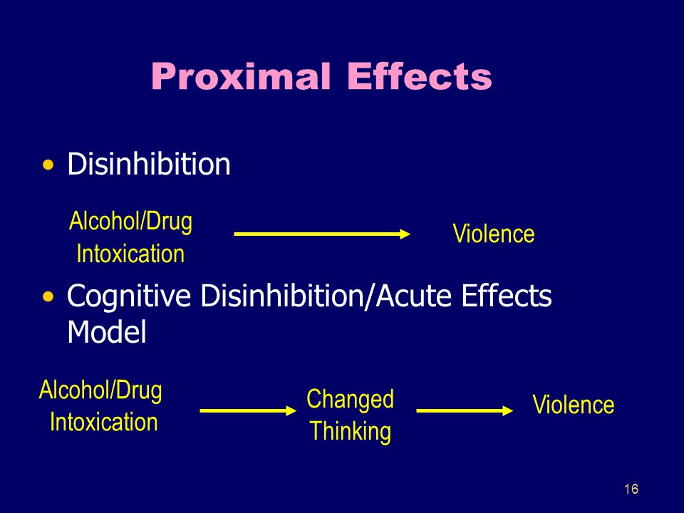 16 Proximal Effects Disinhibition Cognitive Disinhibition/Acute Effects Model Alcohol/Drug Intoxication Violence Alcohol/Drug Intoxication Changed Thinking Violence