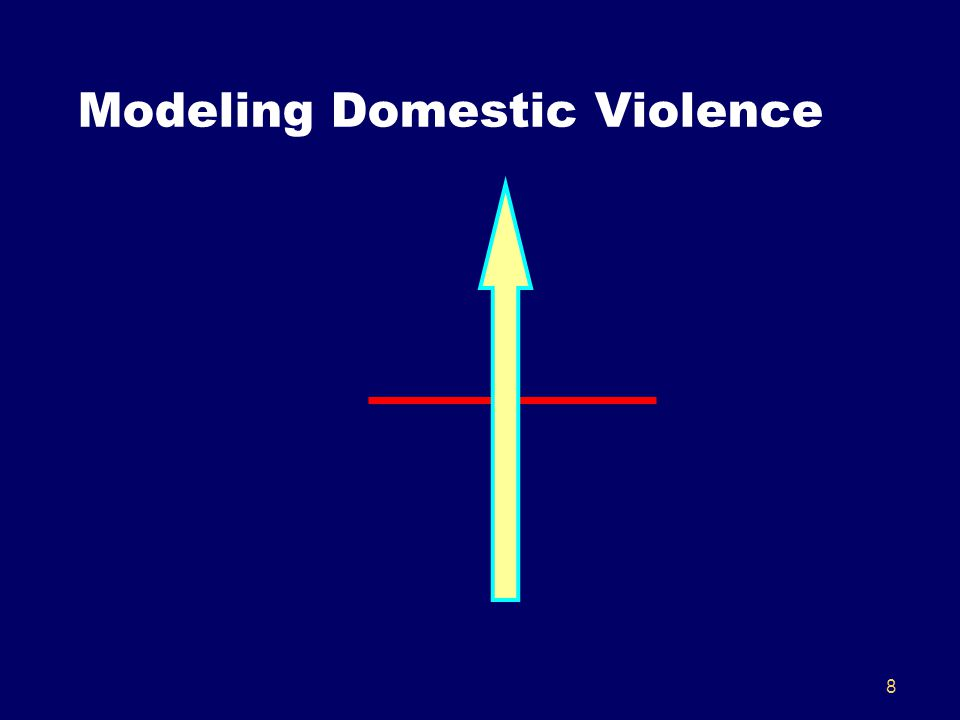 8 Modeling Domestic Violence