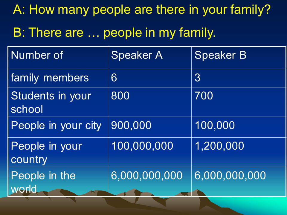 A: How many people are there in your family. B: There are … people in my family.