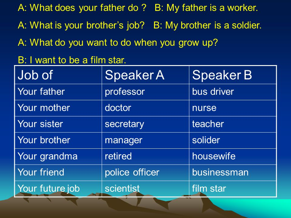 A: What does your father do . B: My father is a worker.