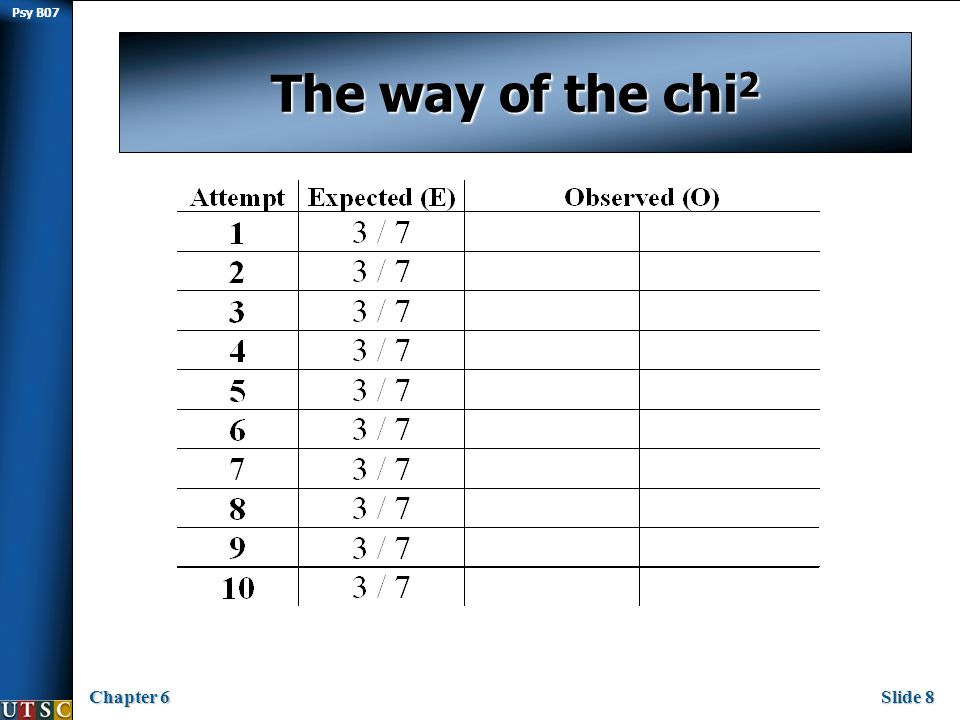 Psy B07 Chapter 6Slide 9 The way of the chi 2