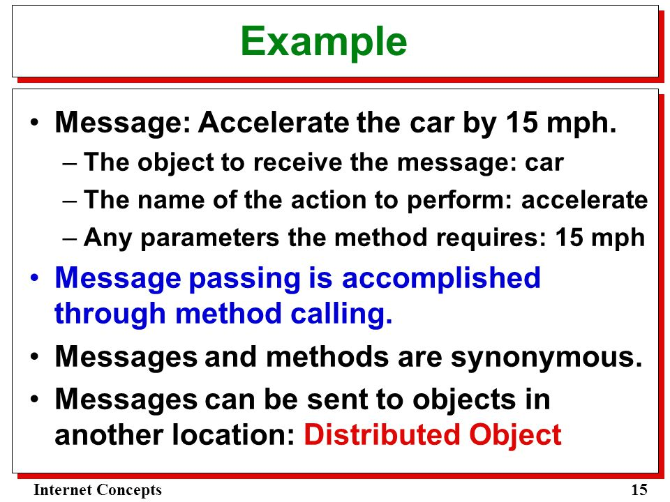 15Internet Concepts Example Message: Accelerate the car by 15 mph.