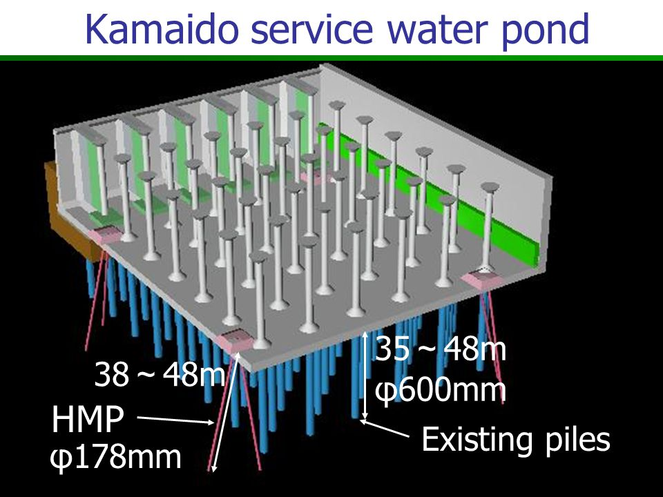 Kamaido service water pond HMP Existing piles 35 ~ 48m φ600mm 38 ~ 48m φ178mm