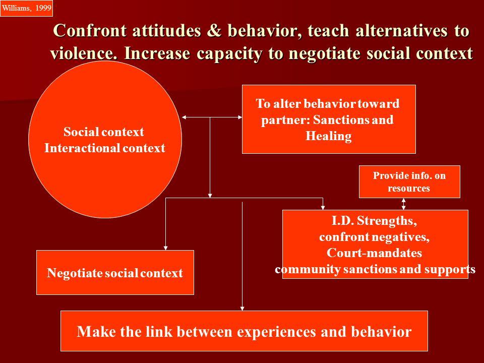 Confront attitudes & behavior, teach alternatives to violence.