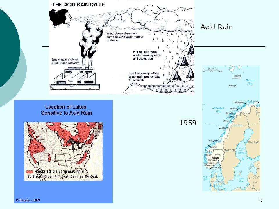 9 Acid Rain 1959