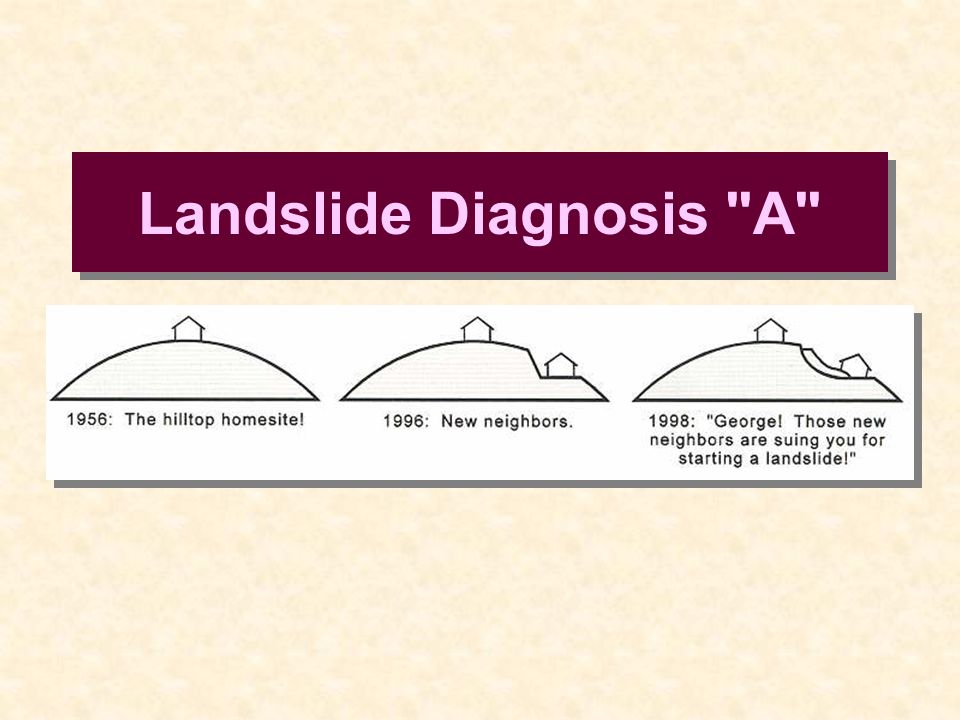 Landslide Diagnosis A
