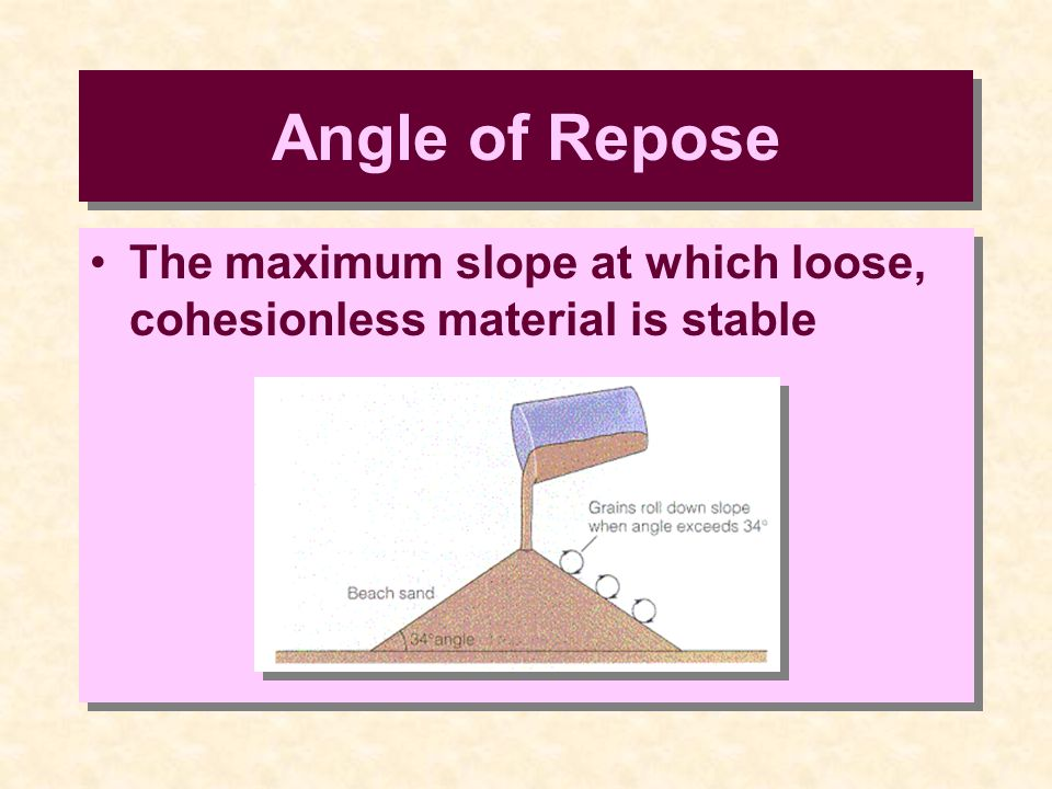 Angle of Repose The maximum slope at which loose, cohesionless material is stable The maximum slope at which loose, cohesionless material is stable