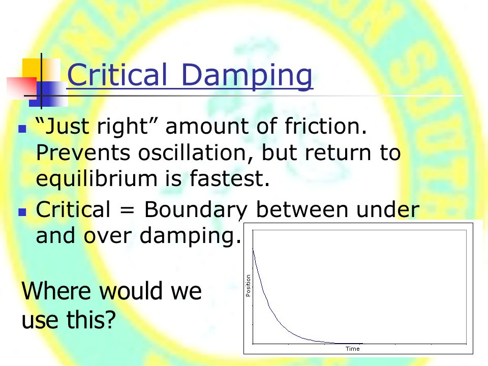 Critical Damping Just right amount of friction.