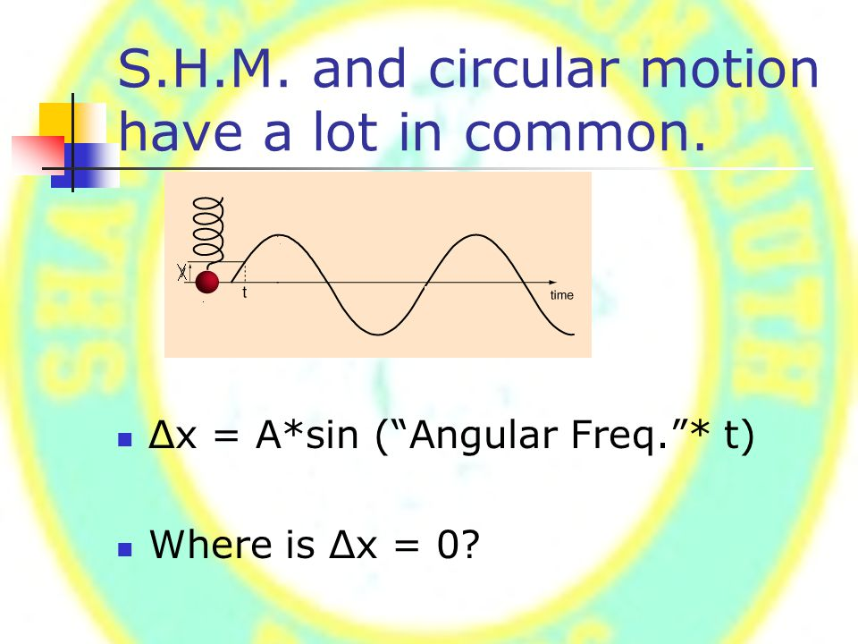 S.H.M. and circular motion have a lot in common. Δx = A*sin ( Angular Freq. * t) Where is Δx = 0?