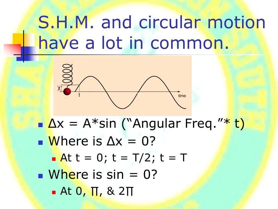 S.H.M. and circular motion have a lot in common. Δx = A*sin ( Angular Freq. * t) Where is Δx = 0.