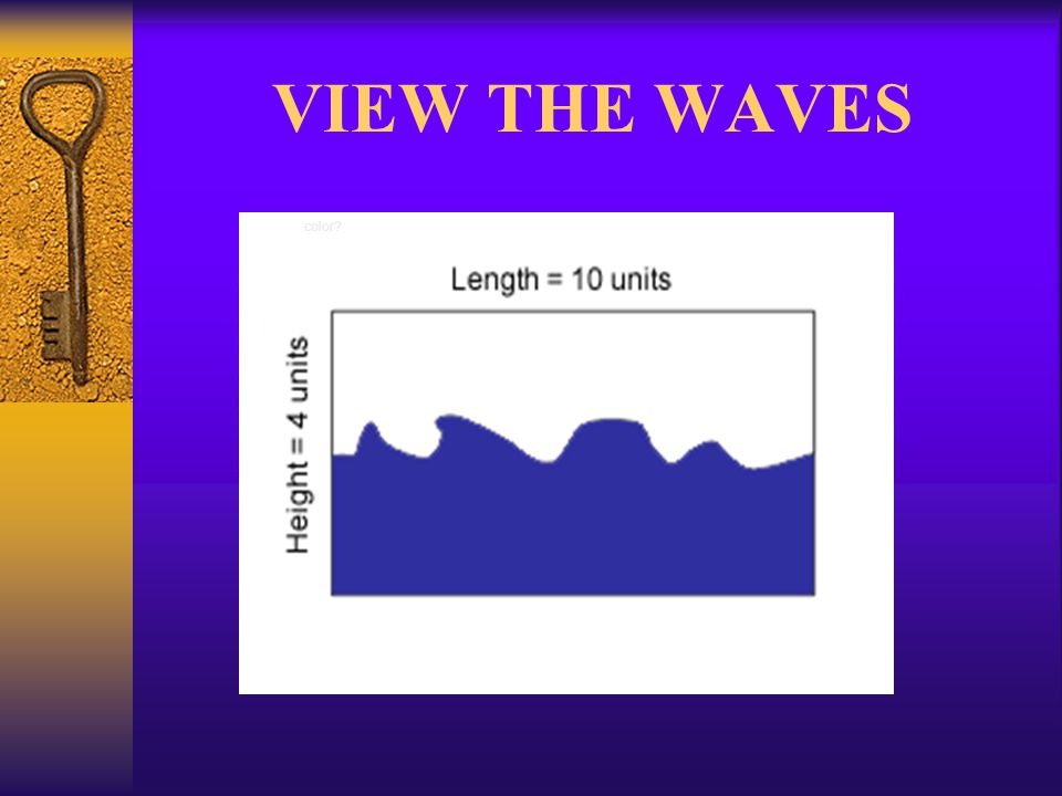 VIEW THE WAVES color? What Is The Area Covered By Blue?