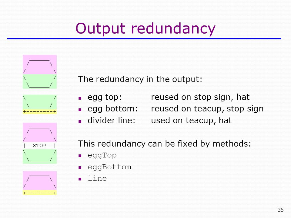 35 Output redundancy The redundancy in the output: egg top:reused on stop sign, hat egg bottom:reused on teacup, stop sign divider line:used on teacup, hat This redundancy can be fixed by methods: eggTop eggBottom line ______ / \ \ / \______/ \ / \______/ +--------+ ______ / \ | STOP | \ / \______/ ______ / \ +--------+