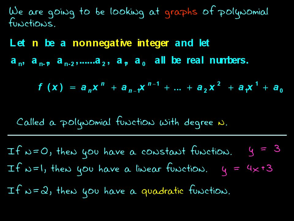 We are going to be looking at graphs of polynomial functions.