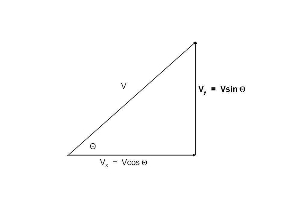 V x = Vcos Θ V y = Vsin Θ V Θ