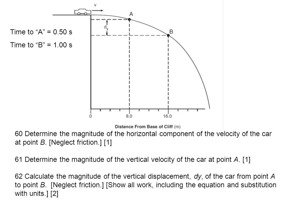 60 Determine the magnitude of the horizontal component of the velocity of the car at point B.