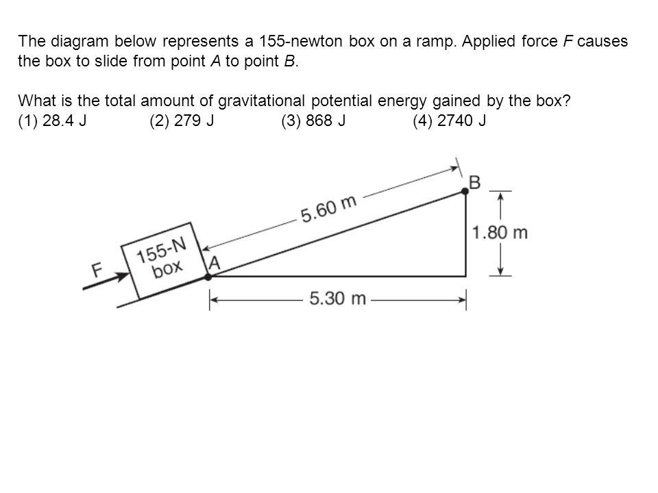 The diagram below represents a 155-newton box on a ramp.