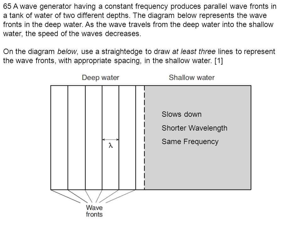 65 A wave generator having a constant frequency produces parallel wave fronts in a tank of water of two different depths.
