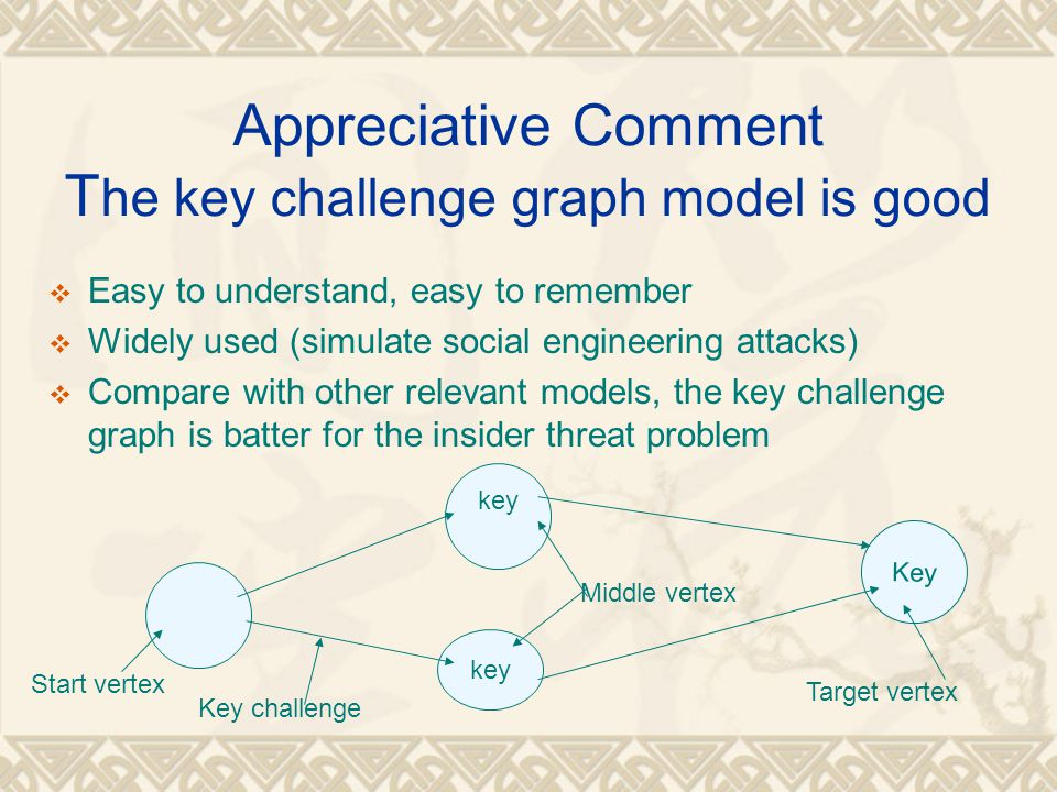 Appreciative Comment T he key challenge graph model is good  Easy to understand, easy to remember  Widely used (simulate social engineering attacks)  Compare with other relevant models, the key challenge graph is batter for the insider threat problem key Key Start vertex Target vertex Middle vertex Key challenge