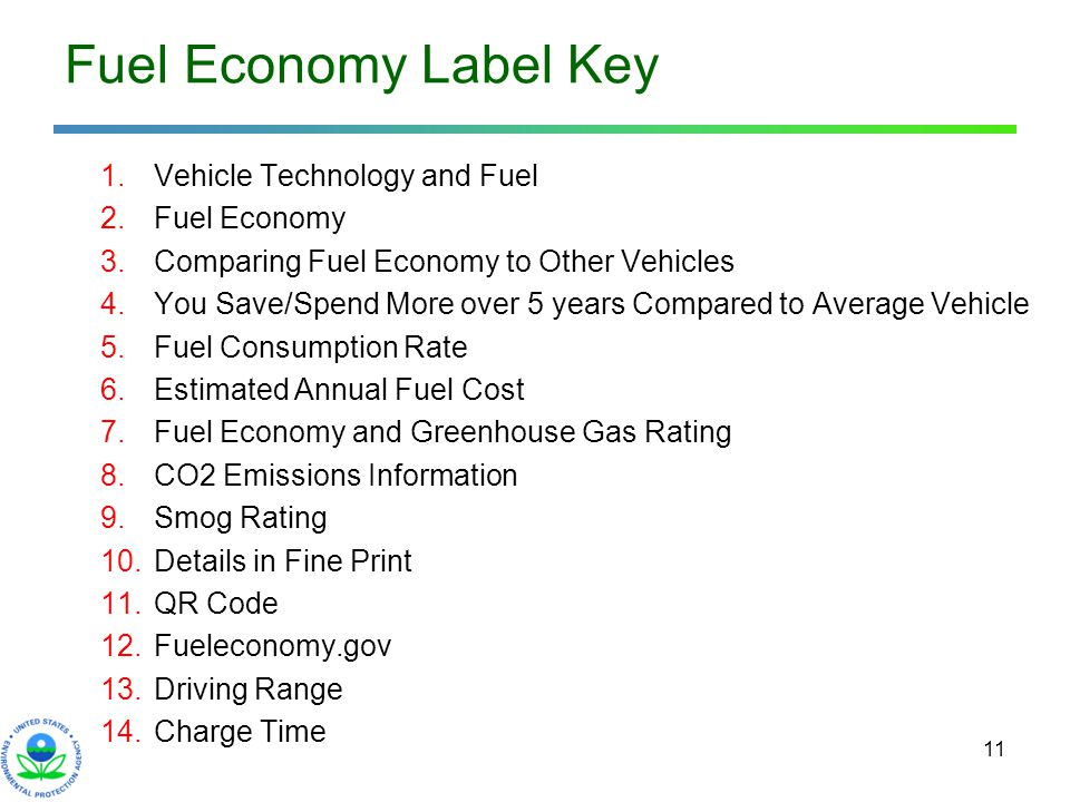 11 Fuel Economy Label Key 1.Vehicle Technology and Fuel 2.Fuel Economy 3.Comparing Fuel Economy to Other Vehicles 4.You Save/Spend More over 5 years C