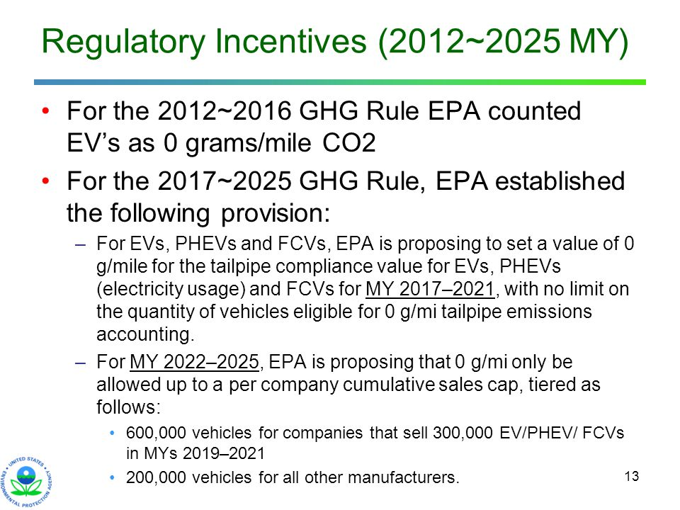 13 Regulatory Incentives (2012~2025 MY) For the 2012~2016 GHG Rule EPA counted EV's as 0 grams/mile CO2 For the 2017~2025 GHG Rule, EPA established th