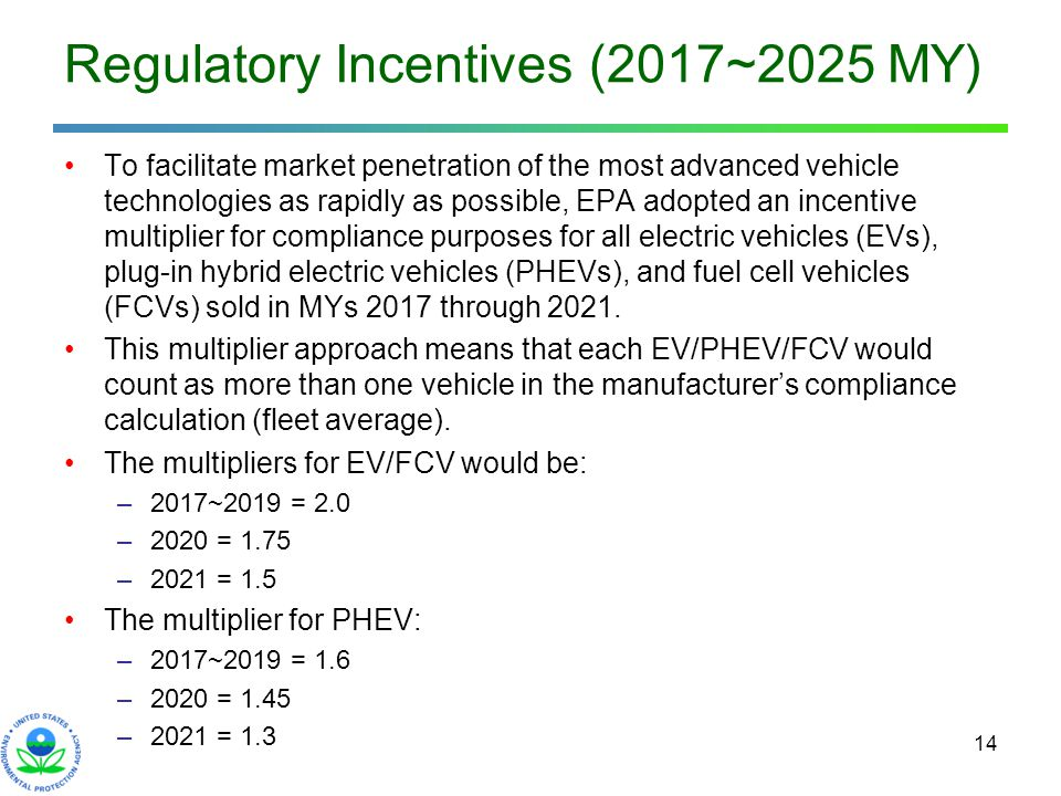 14 Regulatory Incentives (2017~2025 MY) To facilitate market penetration of the most advanced vehicle technologies as rapidly as possible, EPA adopted