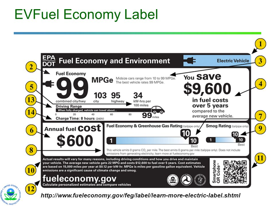 9 EVFuel Economy Label http://www.fueleconomy.gov/feg/label/learn-more-electric-label.shtml