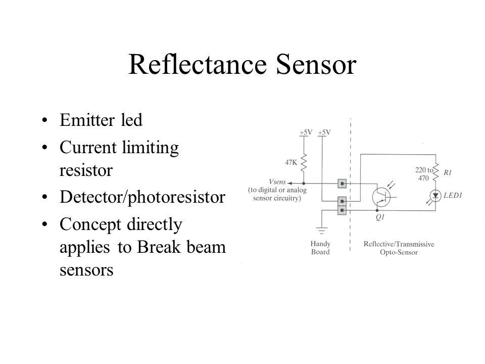 Reflectance Sensor Emitter led Current limiting resistor Detector/photoresistor Concept directly applies to Break beam sensors