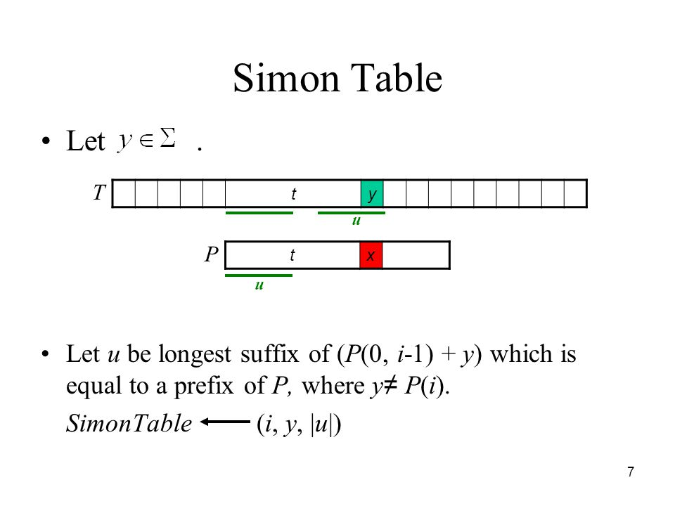7 Let. Let u be longest suffix of (P(0, i-1) + y) which is equal to a prefix of P, where y ≠ P(i). SimonTable (i, y, |u|) Simon Table ty tx T P u u