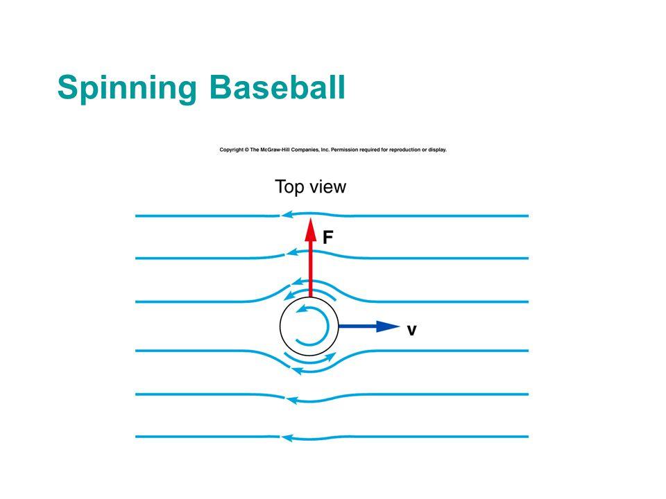 Spinning Baseball