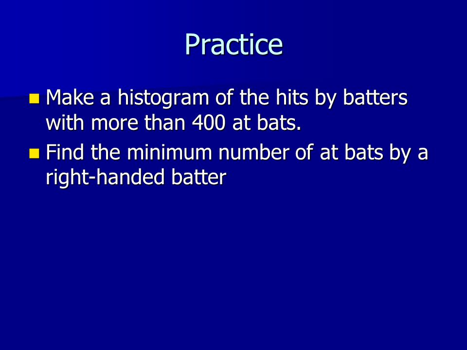 Practice Make a histogram of the hits by batters with more than 400 at bats.