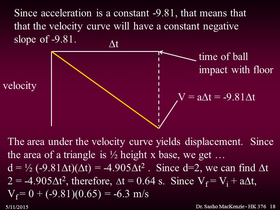 5/11/2015 Dr. Sasho MacKenzie - HK 37618 Since acceleration is a constant -9.81, that means that that the velocity curve will have a constant negative