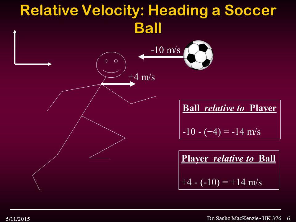 5/11/2015 Dr. Sasho MacKenzie - HK 3766 Relative Velocity: Heading a Soccer Ball +4 m/s Ball relative to Player -10 - (+4) = -14 m/s Player relative t