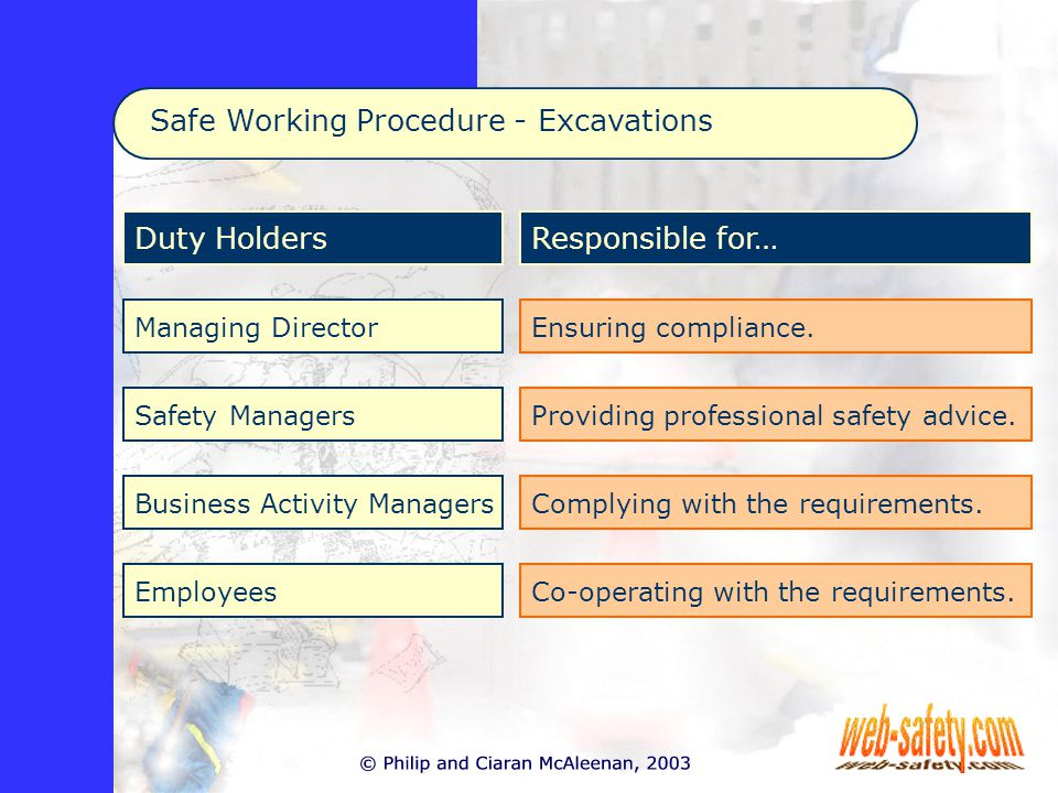 Safe Working Procedure - Excavations Business Activity Managers Safety Managers Managing Director Employees Duty Holders Ensuring compliance.