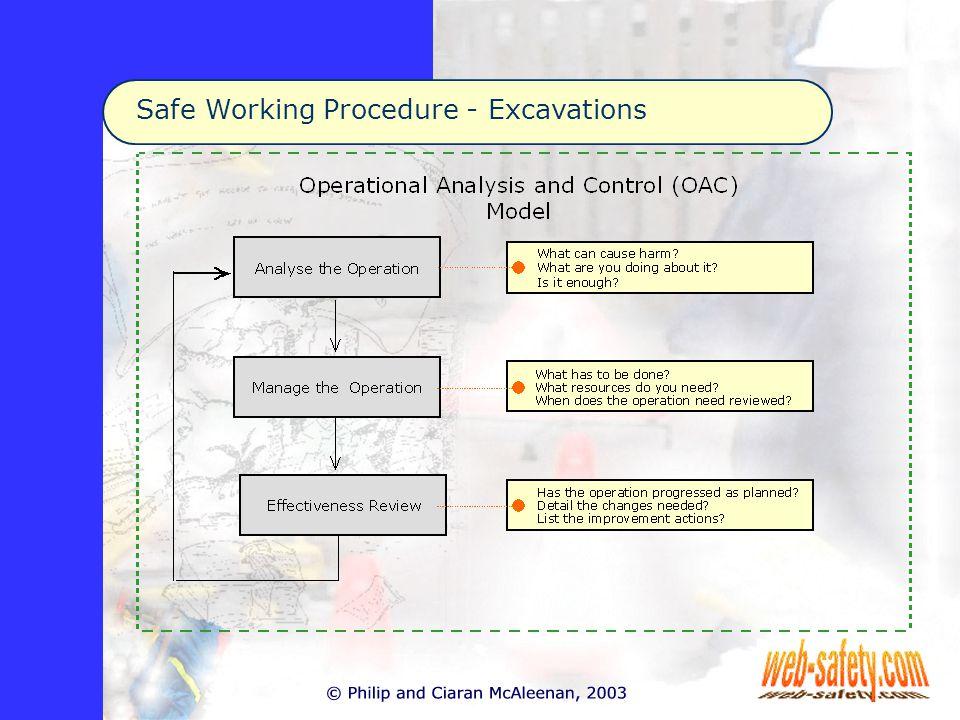 Safe Working Procedure - Excavations
