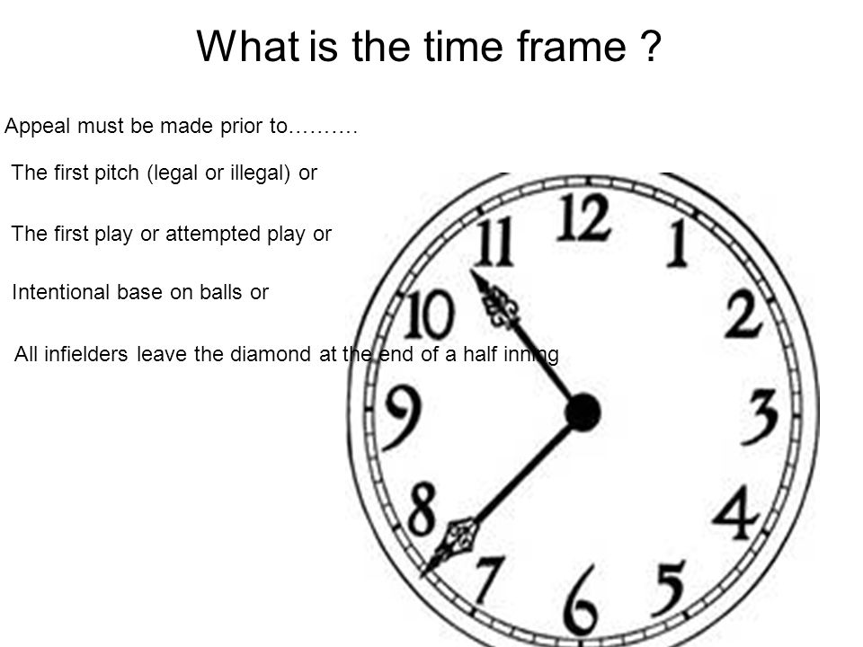 What is the time frame . Appeal must be made prior to……….