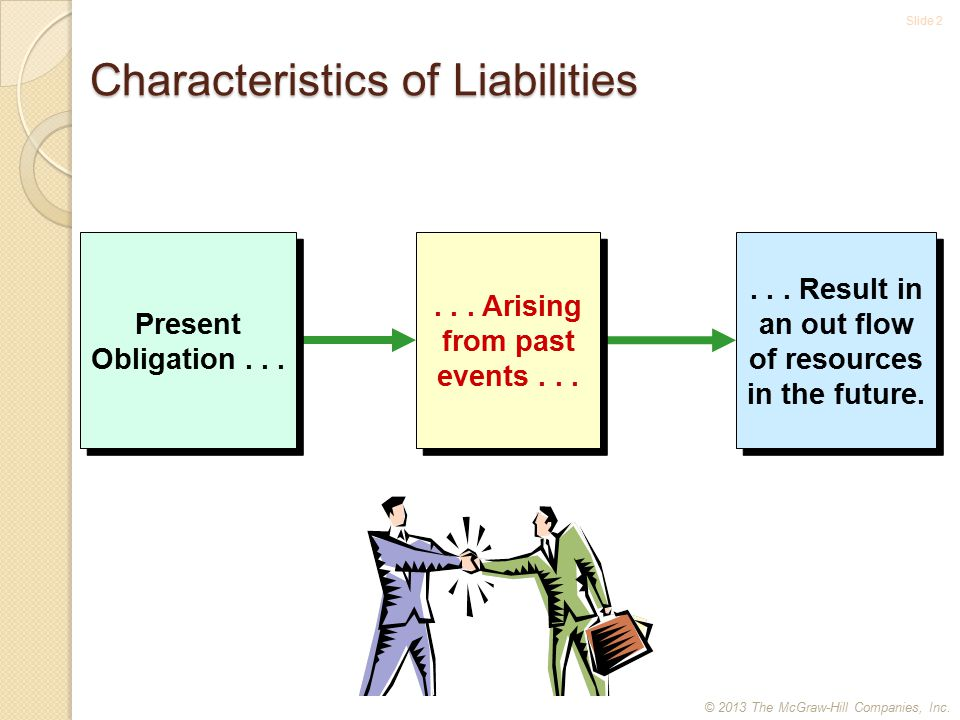 Slide 2 Characteristics of Liabilities... Result in an out flow of resources in the future....