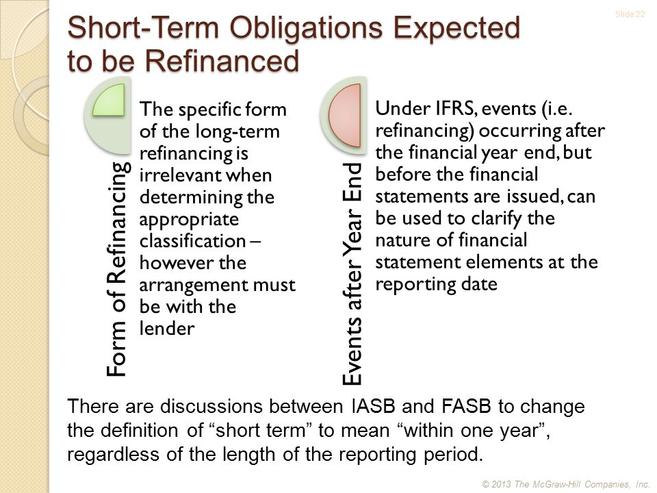 Slide 22 Short-Term Obligations Expected to be Refinanced Form of Refinancing The specific form of the long-term refinancing is irrelevant when determining the appropriate classification – however the arrangement must be with the lender Events after Year End Under IFRS, events (i.e.