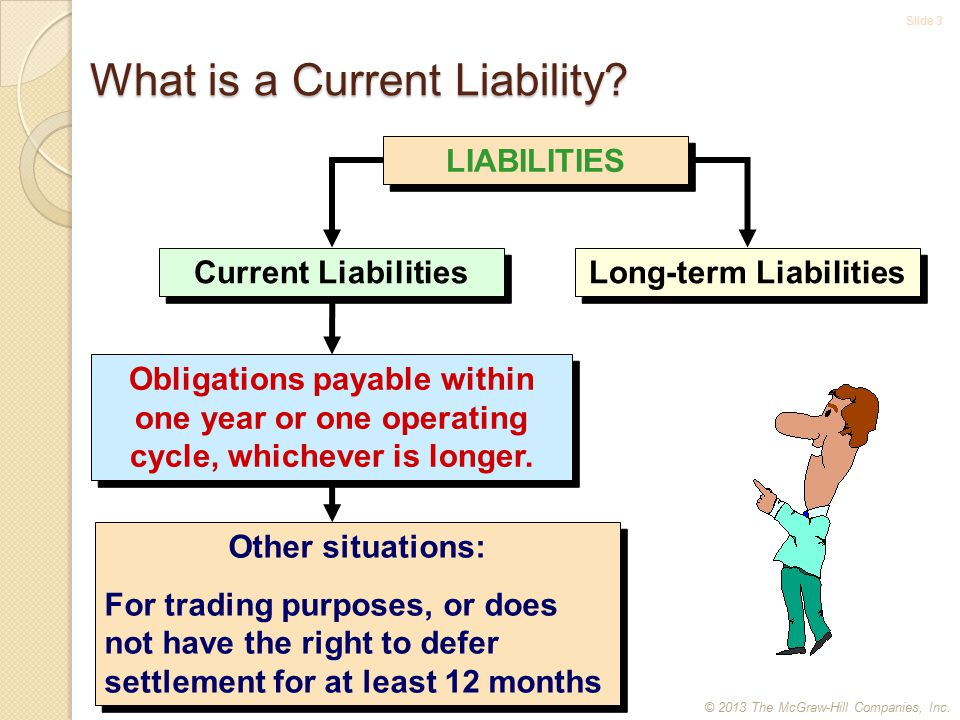Slide 3 What is a Current Liability.
