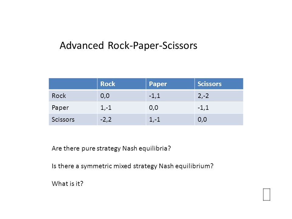 RockPaperScissors Rock0,0-1,12,-2 Paper1,-10,0-1,1 Scissors-2,21,-10,0 Advanced Rock-Paper-Scissors Are there pure strategy Nash equilibria.