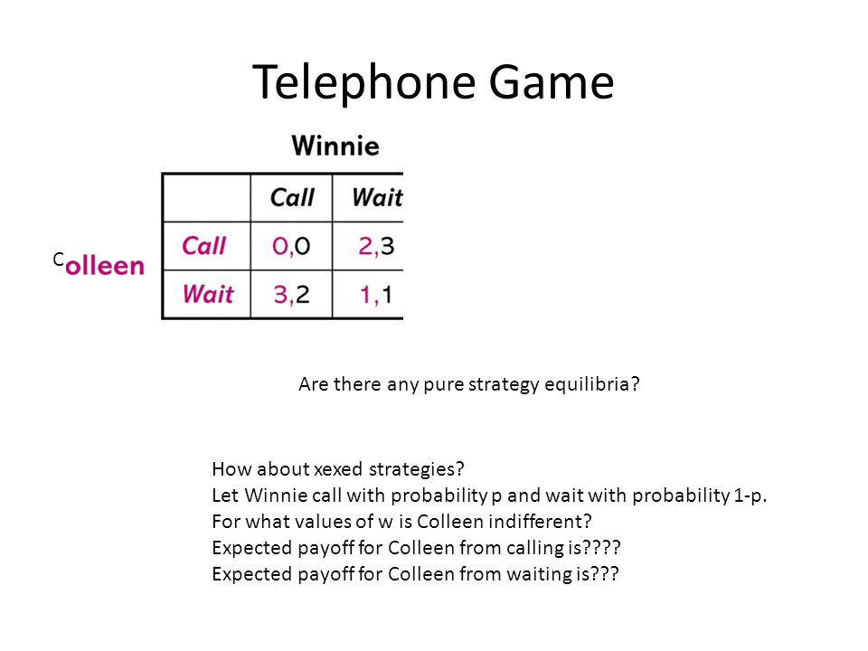 Listing the N.E Let p be probability that Winnie calls and 1-p the probability that she waits.