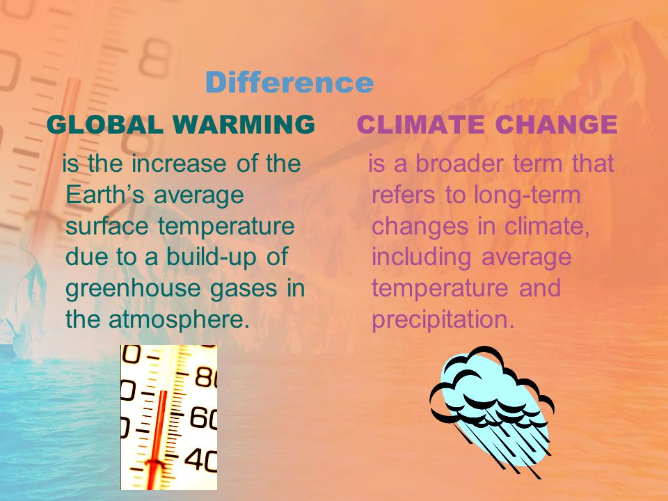 Difference GLOBAL WARMING is the increase of the Earth's average surface temperature due to a build-up of greenhouse gases in the atmosphere.