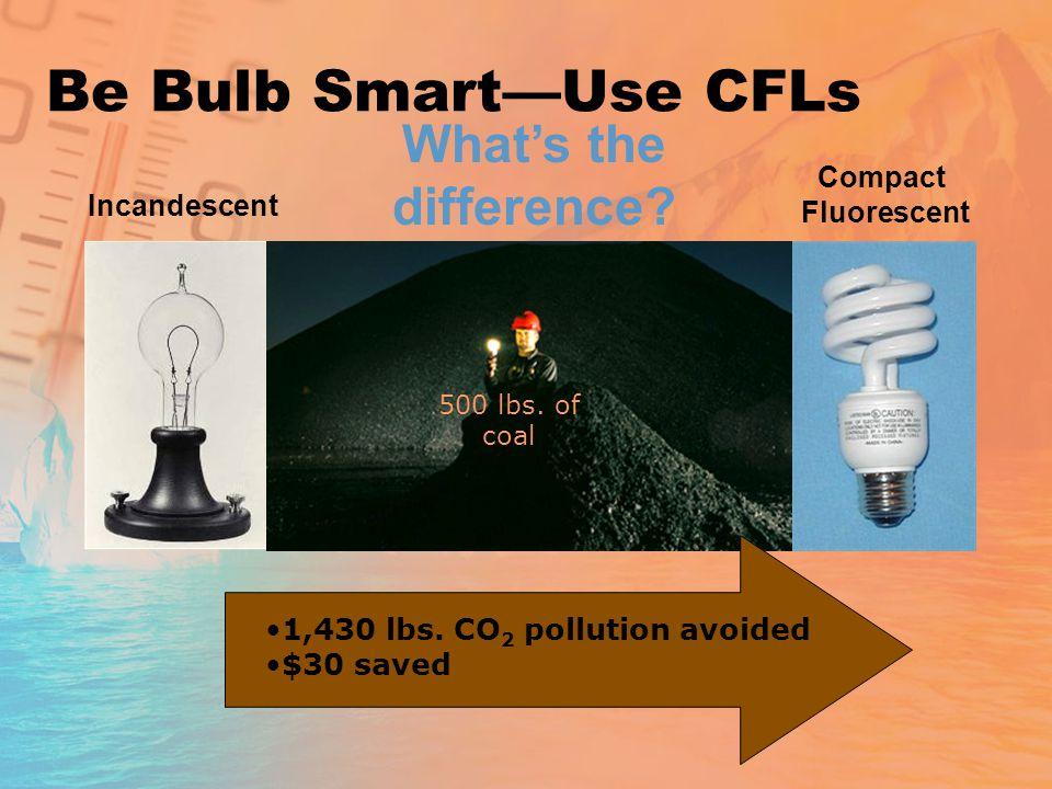 Be Bulb Smart—Use CFLs Incandescent Compact Fluorescent 500 lbs.