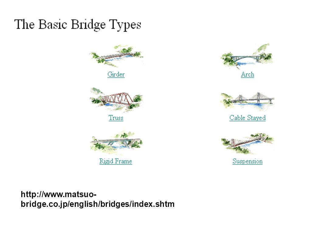 http://www.matsuo- bridge.co.jp/english/bridges/index.shtm