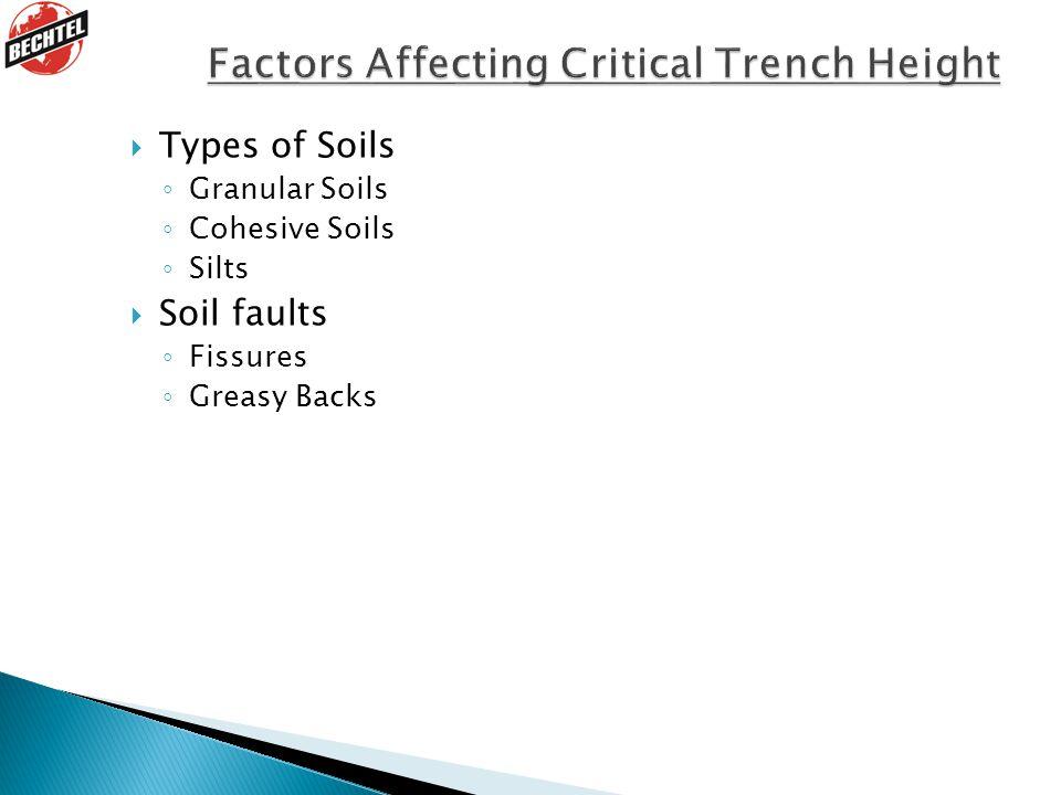  Types of Soils ◦ Granular Soils ◦ Cohesive Soils ◦ Silts  Soil faults ◦ Fissures ◦ Greasy Backs