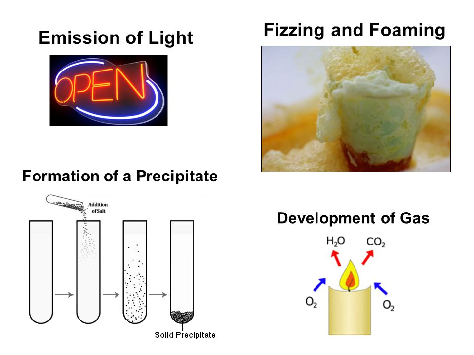 Emission of Light Formation of a Precipitate Development of Gas Fizzing and Foaming