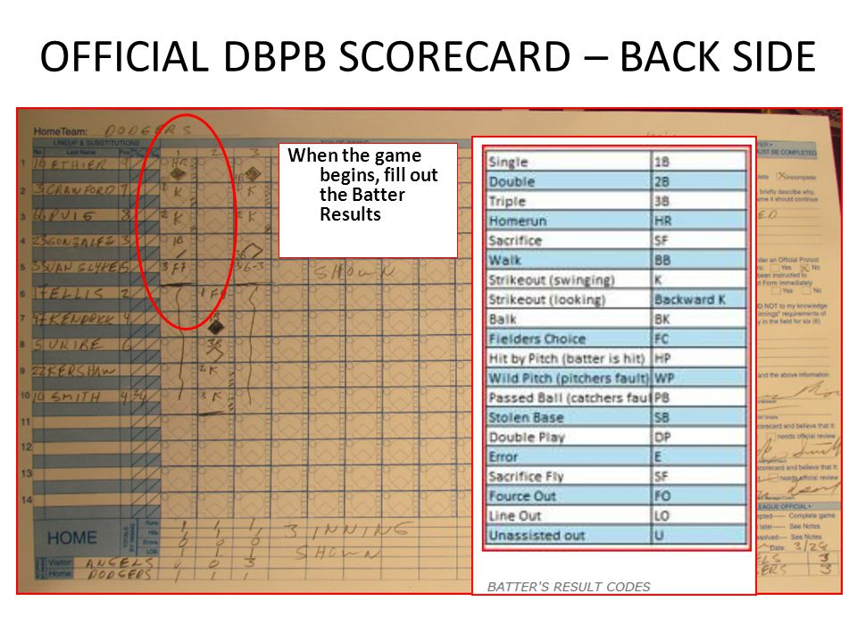 OFFICIAL DBPB SCORECARD – BACK SIDE When the game begins, fill out the Batter Results