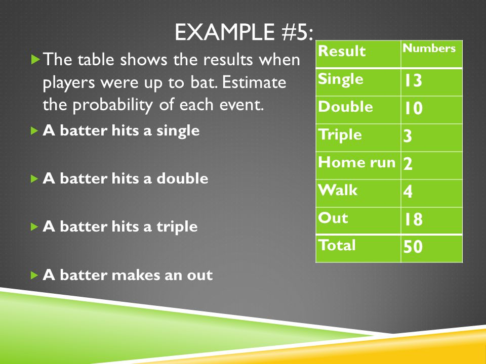 EXAMPLE #5:  The table shows the results when players were up to bat.